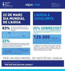 Gestió de l'aigua a Catalunya